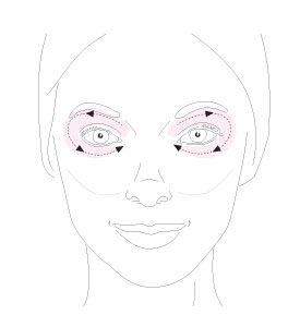 diamond life infusion retinol eye serum - step 2 - Getting the best of it