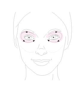essential shock intense eye & lip treatment - step 2 - Getting the best of it