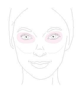 diamond life infusion retinol eye serum - step 1 - Getting the best of it